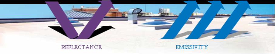Technologia chłodnego dachu